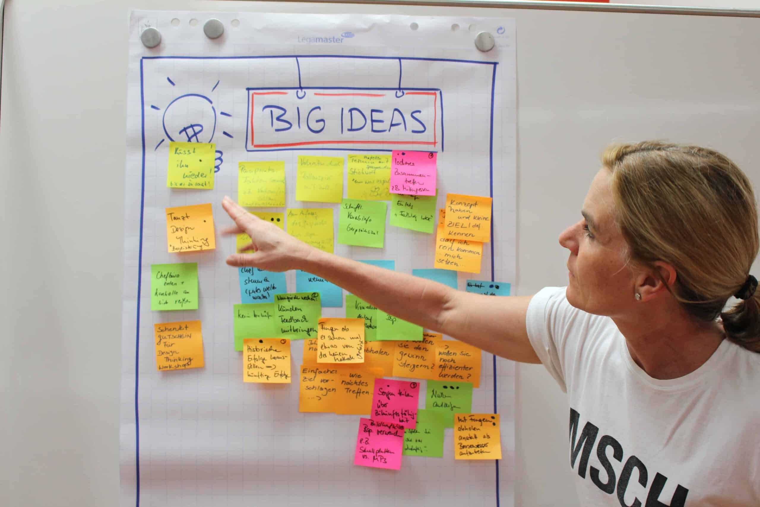 Sabine Woelflick erlaeutert Ideen am Flipchart